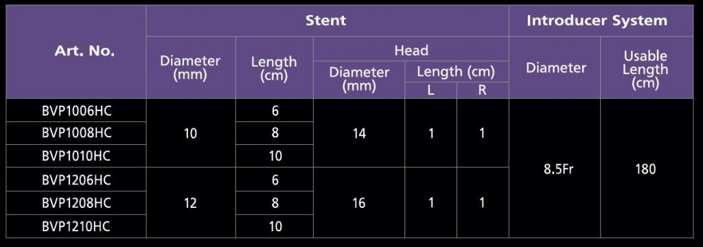 Biliary Stent covered