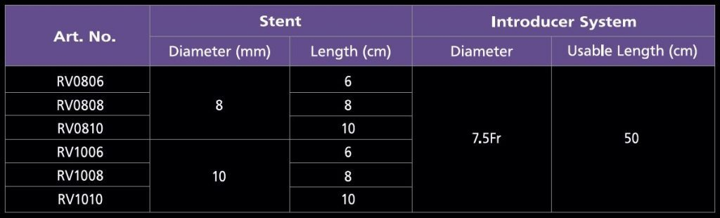 Biliary Stent uncovered